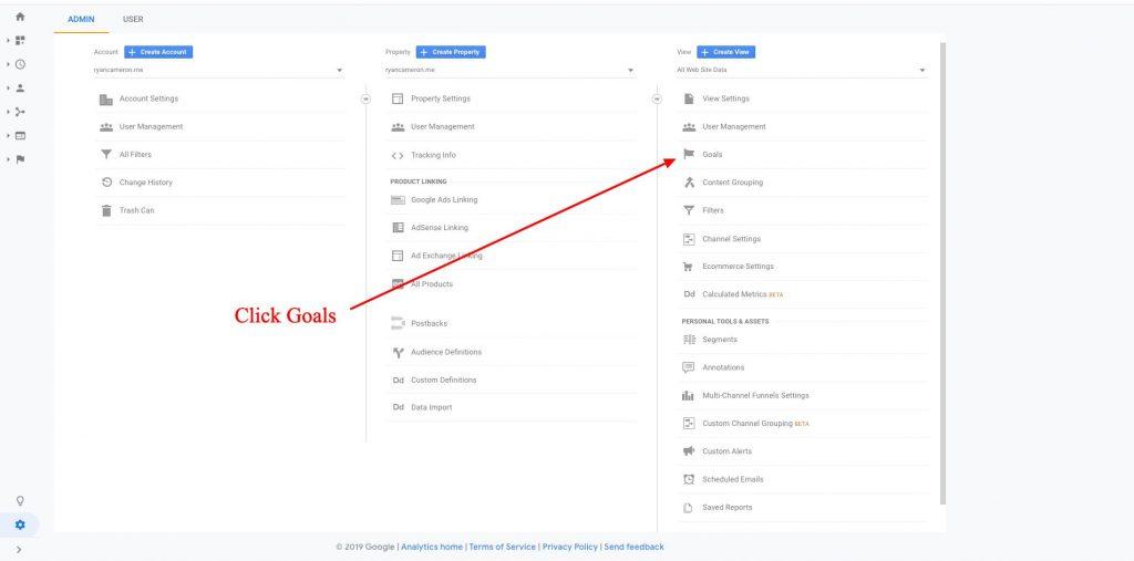 How to set up url destination conversion goals in Google analytics